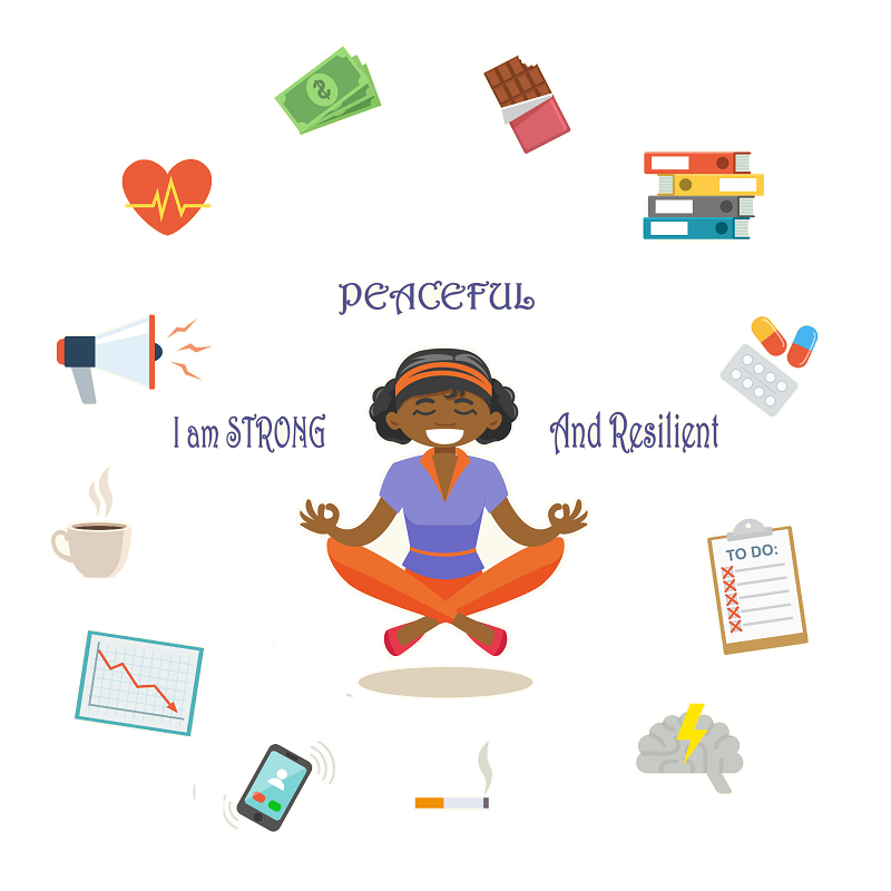 A black woman in yoga pose surrounded by stressor icons with the caption I am strong, peaceful and resilient